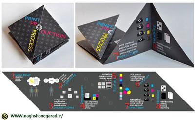 طراحی تراکت ویژه با به کارگیری المان های بصری مختلف